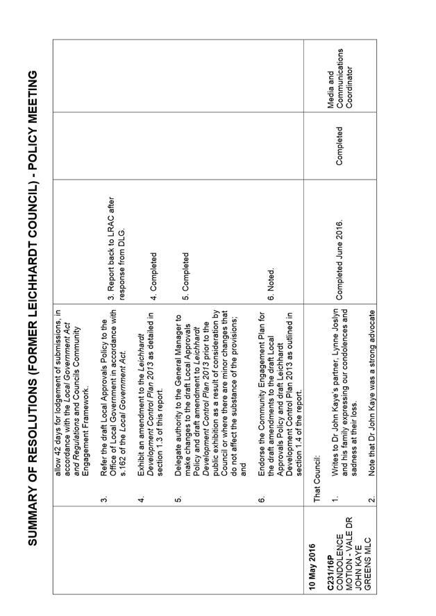 Agenda of Local Representation Advisory Committee Leichhardt